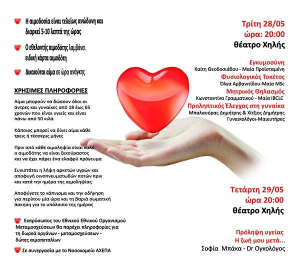 Φυλλάδιο αιμοδοσίας - πρόληψης